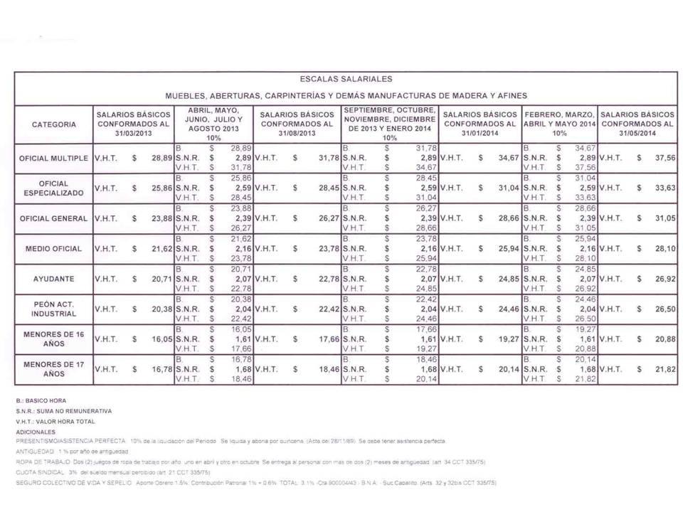 Escala salarial 2013 página 1