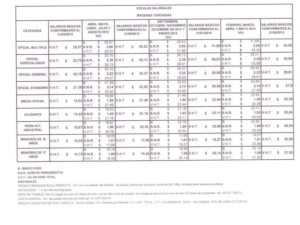 Escala salariales 2013 página 2