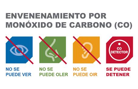 Peligros del envenenamiento con monóxido de carbono