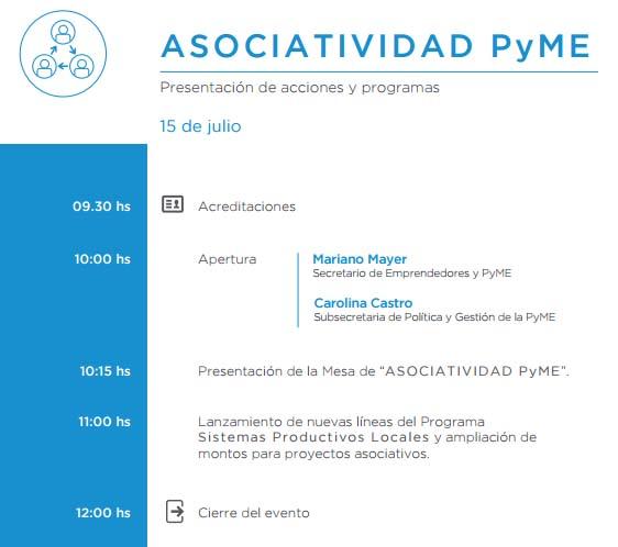 Presentación de las herramientas de Asociatividad PyME