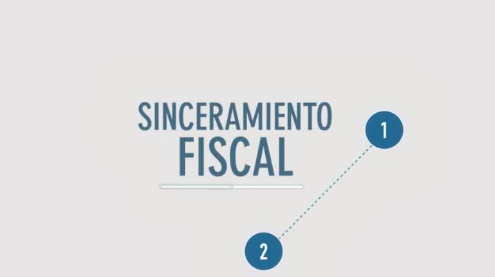 Sinceramiento fiscal AFIP