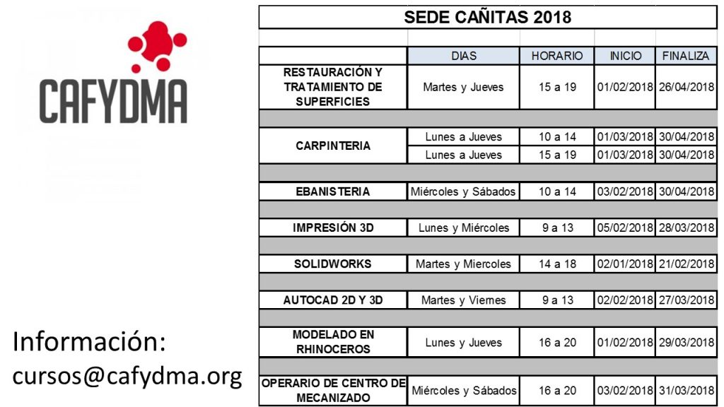 CAFYDMA-Nuevos-cursos-2018-sede-Cañitas(2)